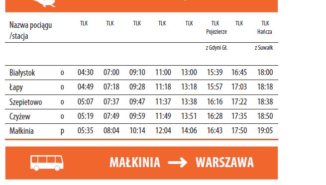 Autobusem zamiast PKP – poważne utrudnienia na trasie Warszawa Białystok